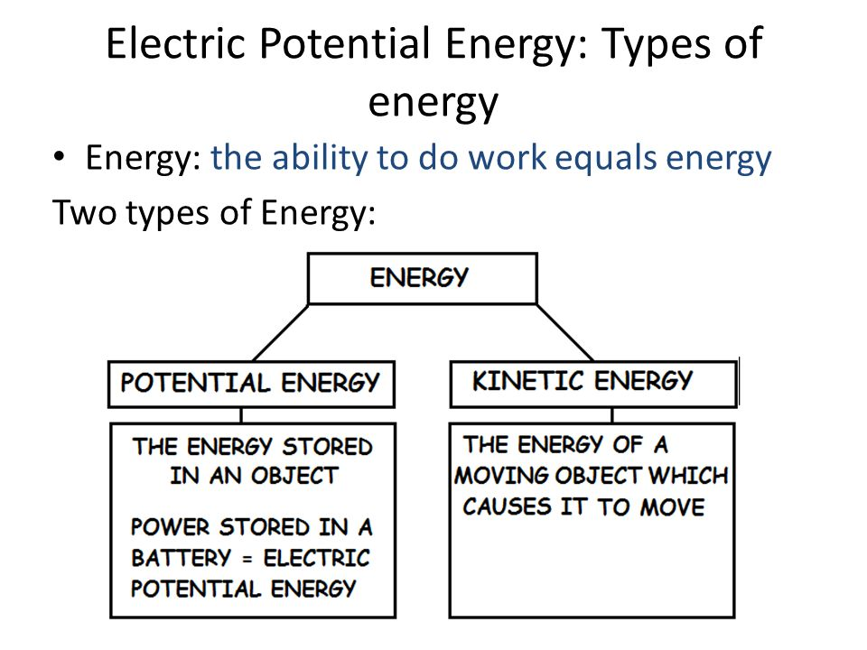 Electric Potential Energy: Types of energy Energy: the ability to do work equals energy Two types of Energy:
