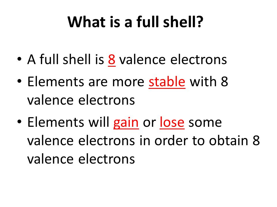 What is a full shell.