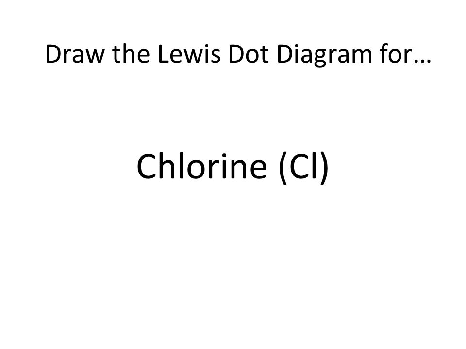 Chlorine (Cl) Draw the Lewis Dot Diagram for…