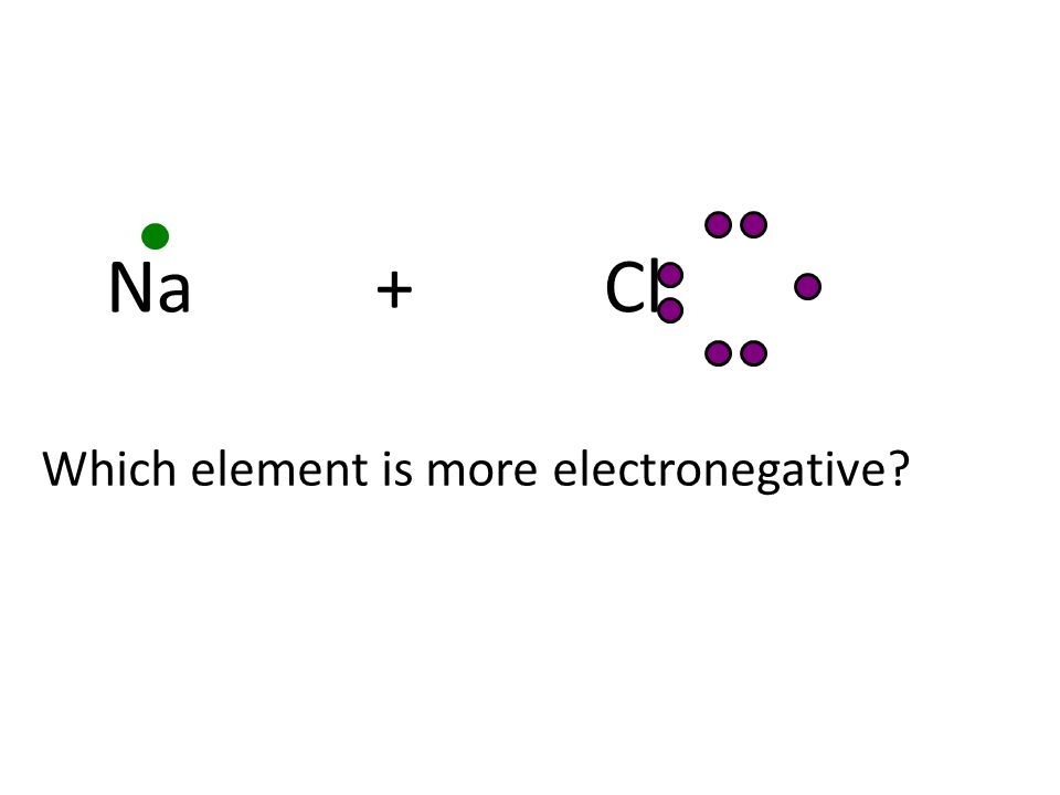 Na + Cl Which element is more electronegative?