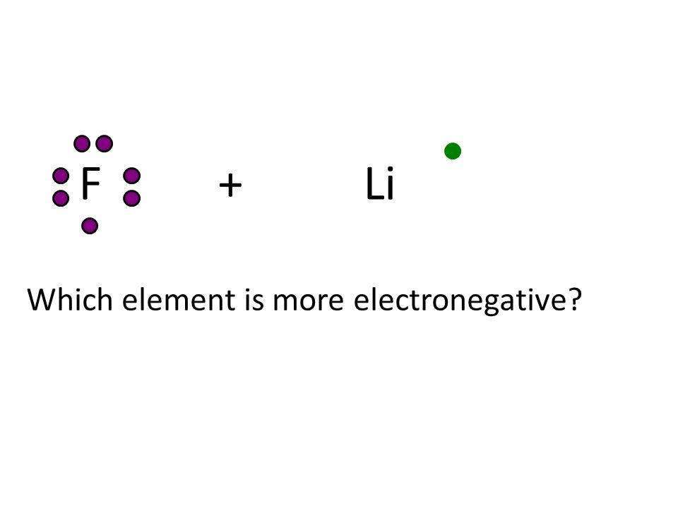 F + Li Which element is more electronegative?