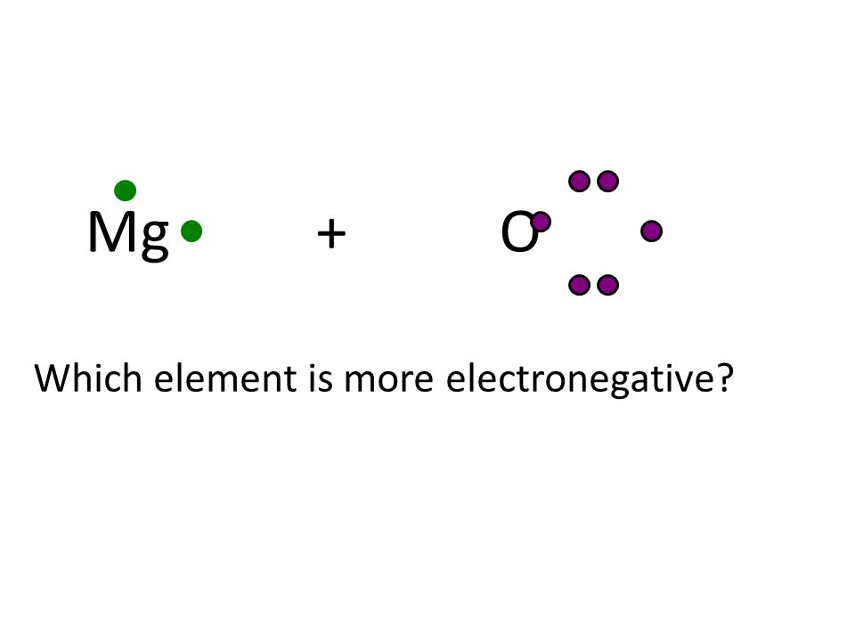 Mg + O Which element is more electronegative?