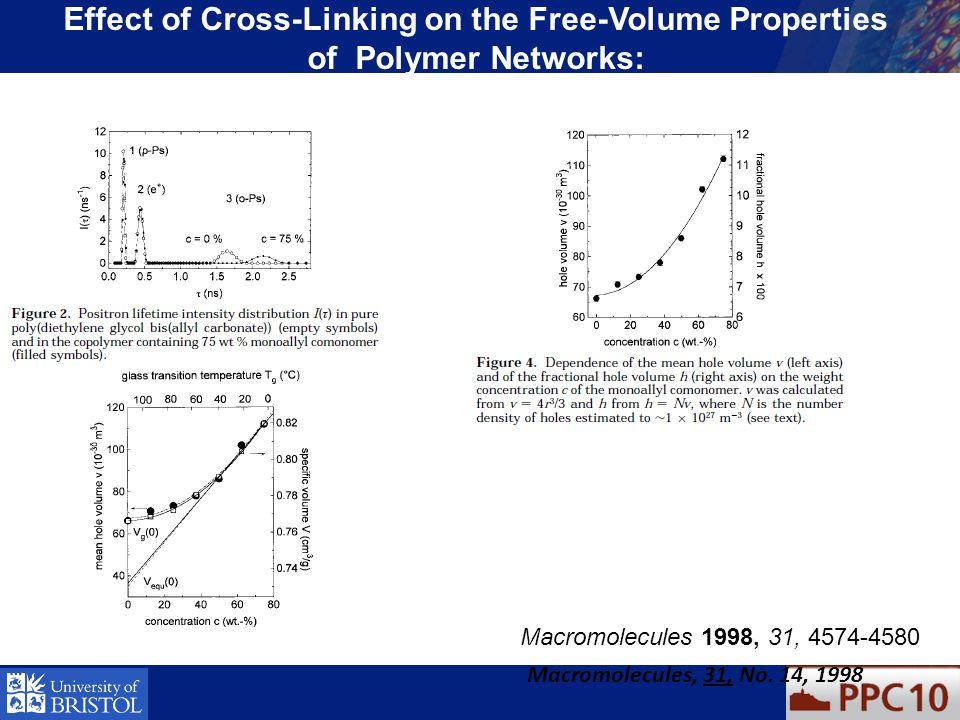 Effect of Cross-Linking on the Free-Volume Properties of Polymer Networks: Macromolecules, 31, No. 14, 1998 Macromolecules 1998, 31, 4574-4580