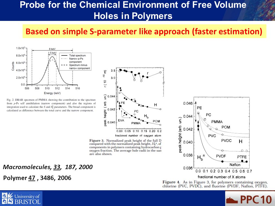 Probe for the Chemical Environment of Free Volume Holes in Polymers Based on simple S-parameter like approach (faster estimation) Macromolecules, 33,