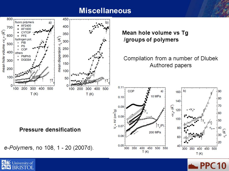 Mean hole volume vs Tg /groups of polymers Miscellaneous Pressure densification e-Polymers, no 108, 1 - 20 (2007d). Compilation from a number of Dlube
