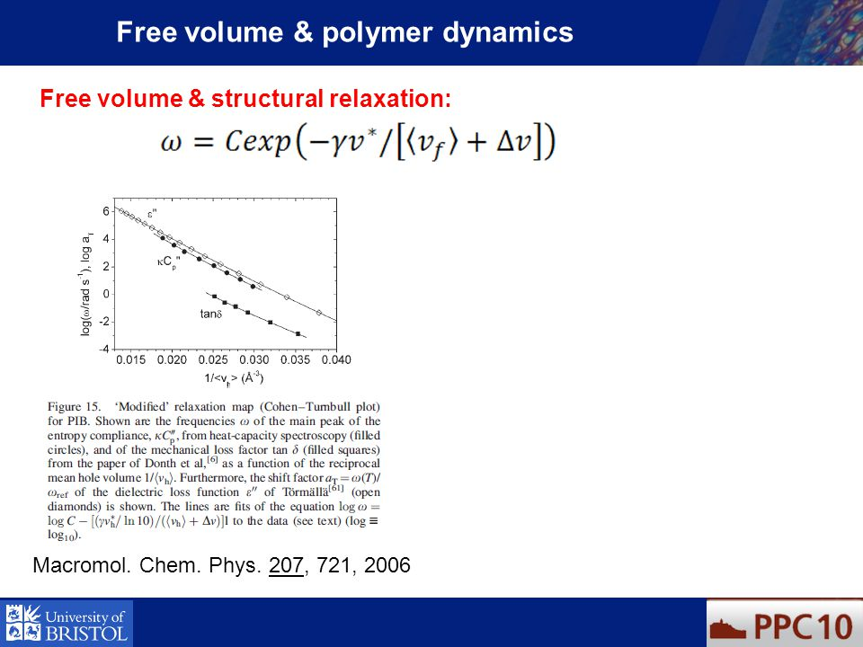 Free volume & polymer dynamics Free volume & structural relaxation: Macromol. Chem. Phys. 207, 721, 2006