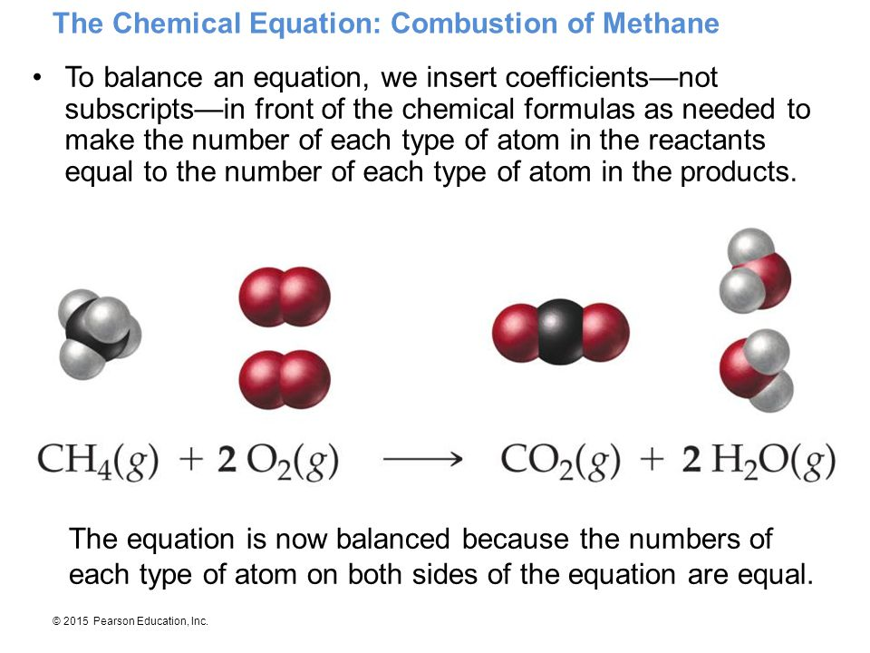 © 2015 Pearson Education, Inc. The Chemical Equation: Combustion of Methane To balance an equation, we insert coefficients—not subscripts—in front of
