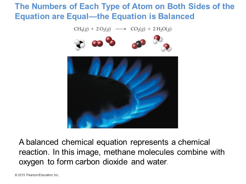© 2015 Pearson Education, Inc. The Numbers of Each Type of Atom on Both Sides of the Equation are Equal—the Equation is Balanced A balanced chemical e