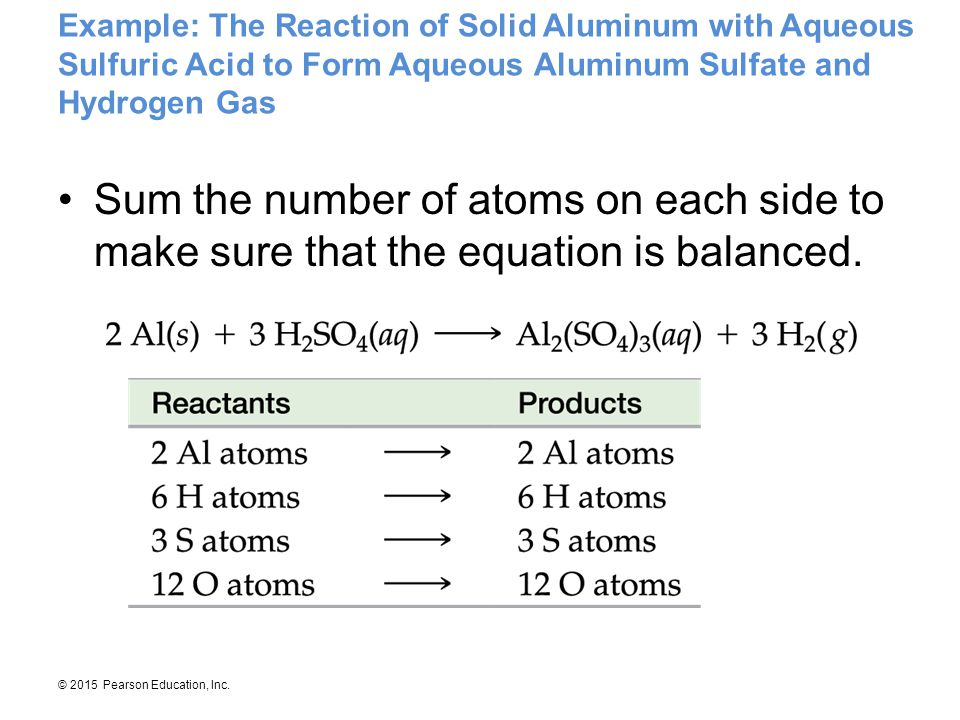 © 2015 Pearson Education, Inc. Example: The Reaction of Solid Aluminum with Aqueous Sulfuric Acid to Form Aqueous Aluminum Sulfate and Hydrogen Gas Su