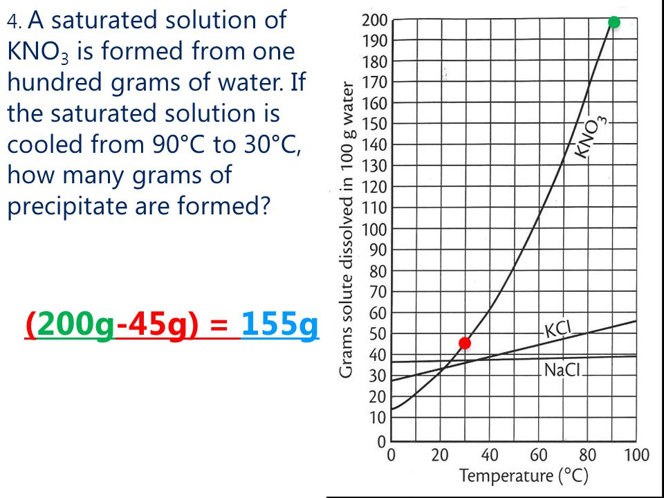 4.A saturated solution of KNO 3 is formed from one hundred grams of water.