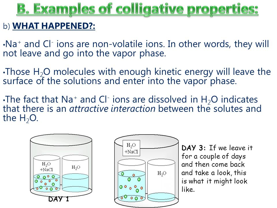 b) WHAT HAPPENED?: Na + and Cl - ions are non-volatile ions.