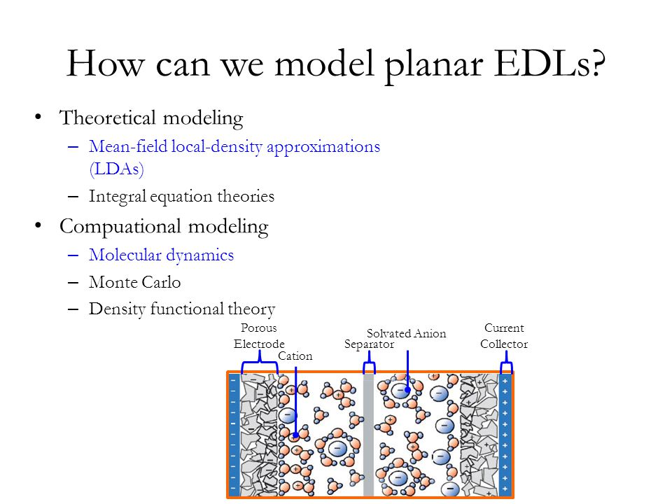 How can we model planar EDLs.