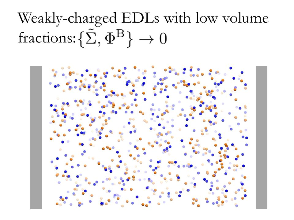 Weakly-charged EDLs with low volume fractions: