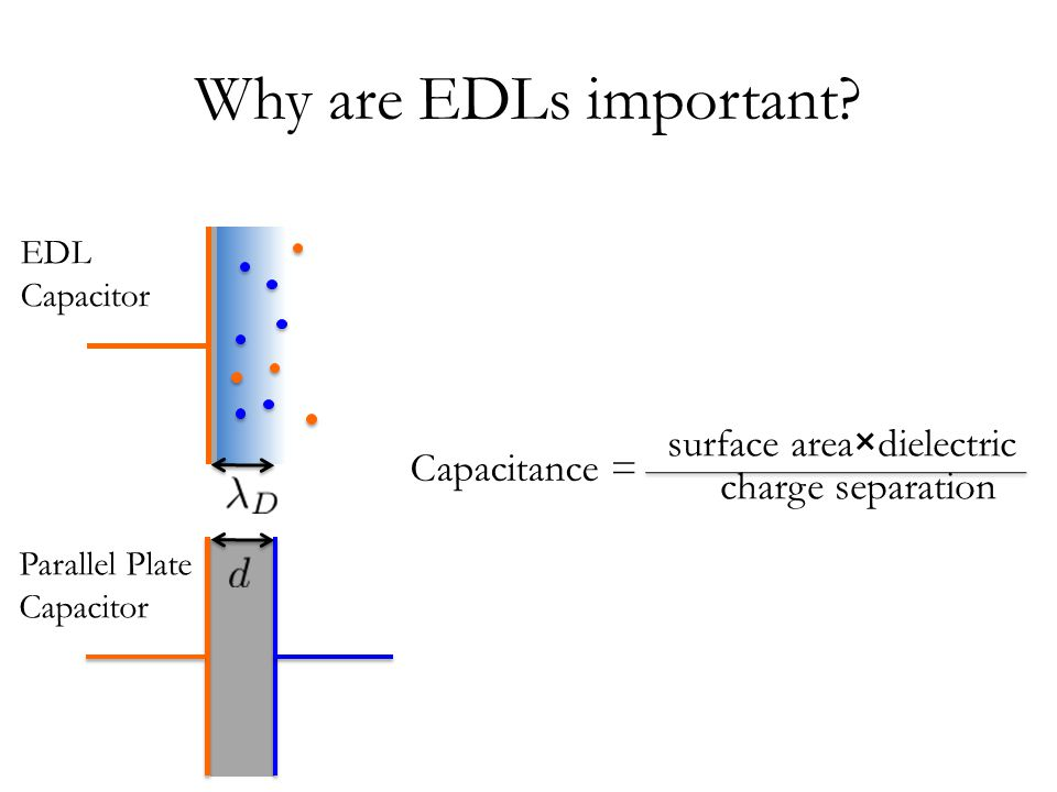 Why are EDLs important.