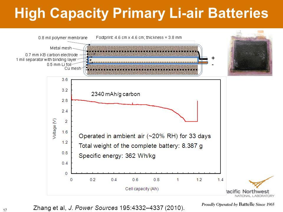 17 2340 mAh/g carbon Zhang et al, J. Power Sources 195:4332–4337 (2010).