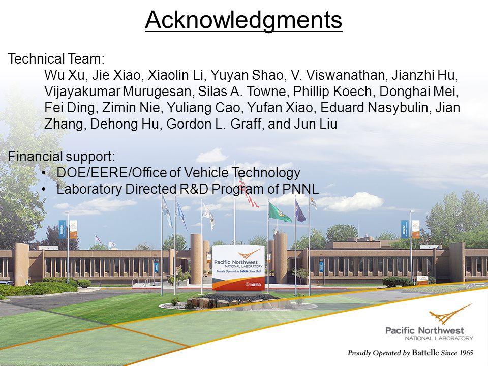 Acknowledgments Technical Team: Wu Xu, Jie Xiao, Xiaolin Li, Yuyan Shao, V.