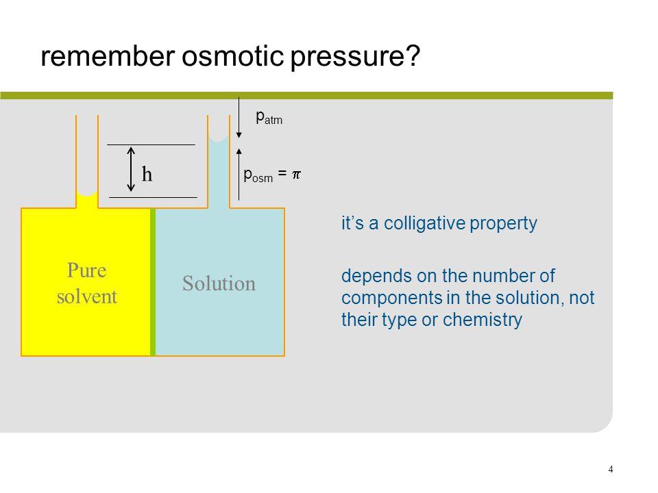4 remember osmotic pressure.