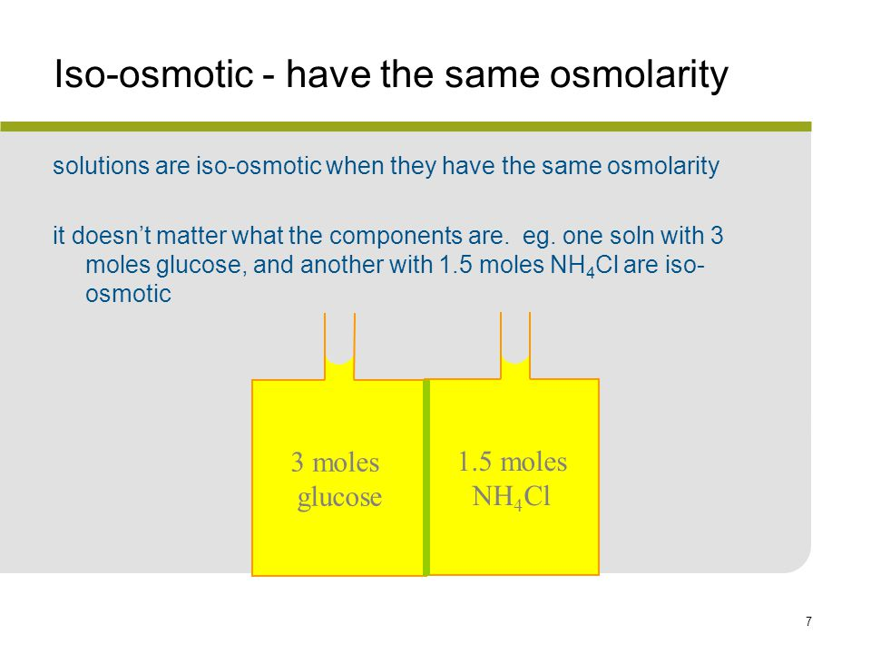 7 1.5 moles NH 4 Cl Iso-osmotic - have the same osmolarity solutions are iso-osmotic when they have the same osmolarity it doesn't matter what the components are.