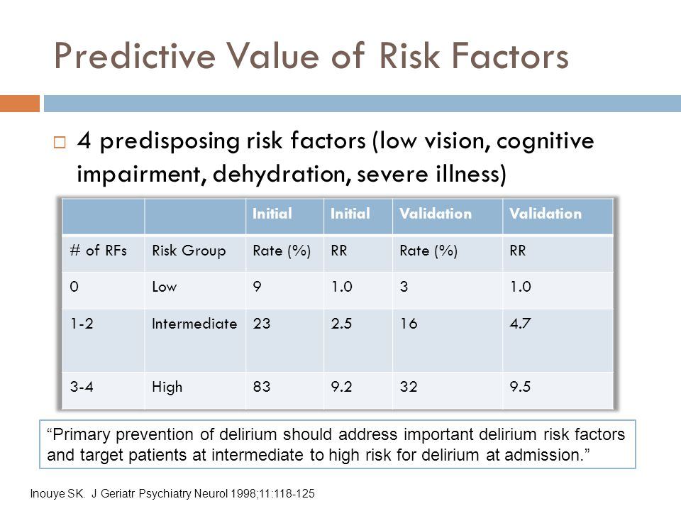 Predictive Value of Risk Factors  4 predisposing risk factors (low vision, cognitive impairment, dehydration, severe illness) Primary prevention of delirium should address important delirium risk factors and target patients at intermediate to high risk for delirium at admission. Inouye SK.