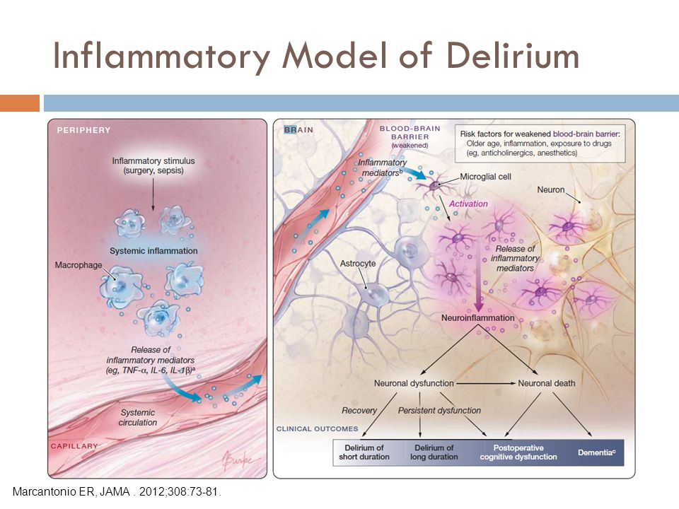 Delirium Subtypes  Hyperactive  Agitation  Increased vigilance  Hallucinations  Hypoactive  Somnolent, lethargic, stupor, coma, decreased psychomotor activity  Often unrecognized 75% of cases in the elderly Associated with higher mortality