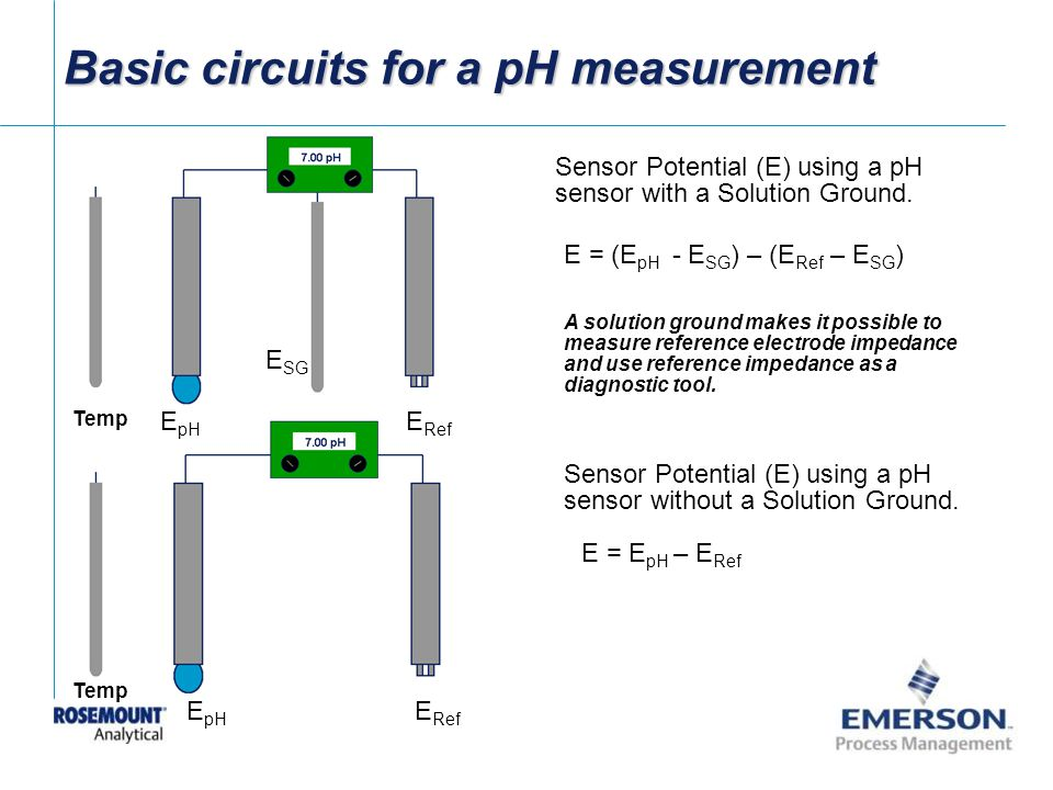 Question about sensors that measure concentration of a solution?