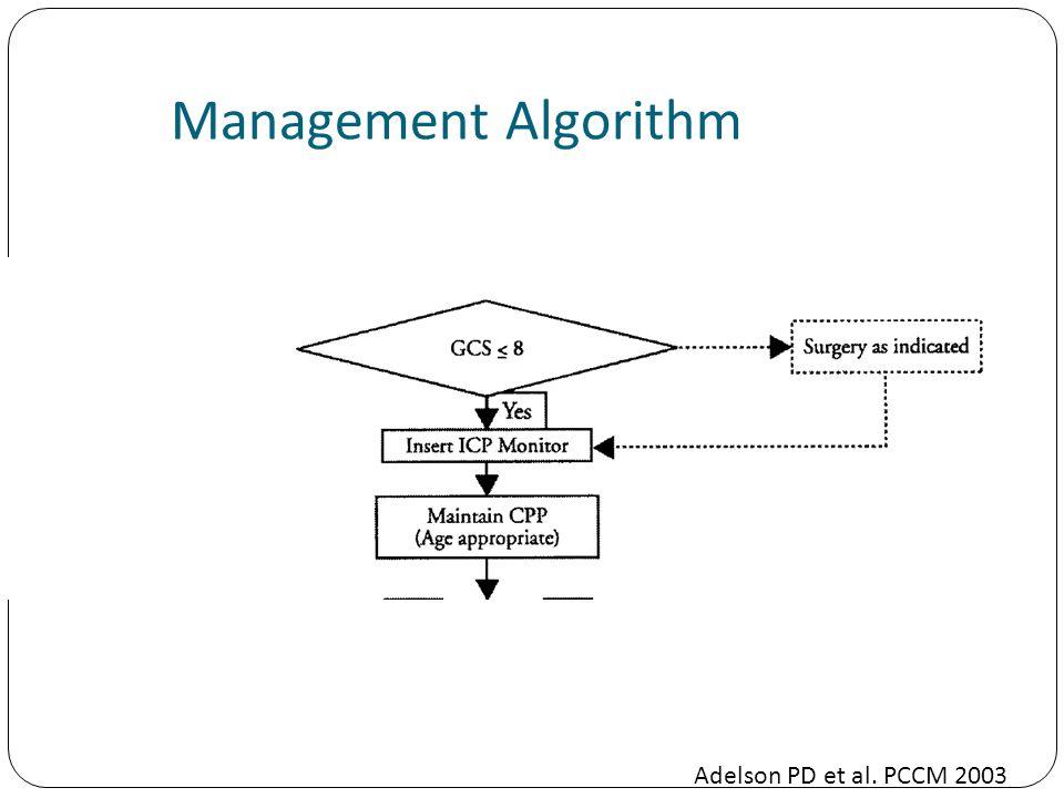 Management Algorithm Adelson PD et al. PCCM 2003