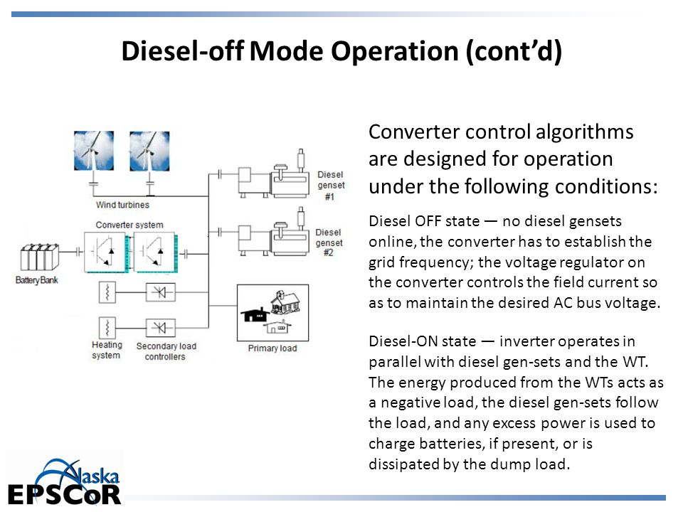 Diesel-off Mode Operation (cont'd) Converter control algorithms are designed for operation under the following conditions: Diesel OFF state — no diesel gensets online, the converter has to establish the grid frequency; the voltage regulator on the converter controls the field current so as to maintain the desired AC bus voltage.