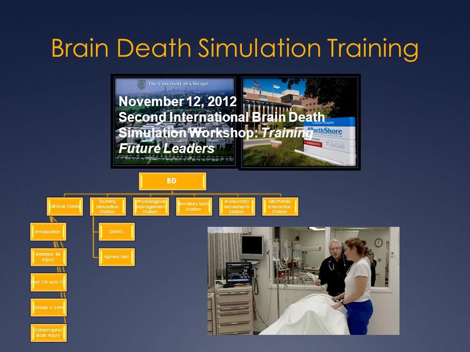 Brain Death Simulation Training BD Clinical Cases Intoxication Isolated BS Injury Post CA w/o CE Grade V SAH Catastrophic Brain Injury Dummy Simulatio