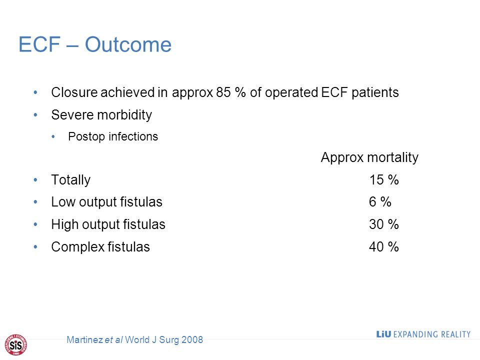 ECF – Outcome Closure achieved in approx 85 % of operated ECF patients Severe morbidity Postop infections Approx mortality Totally15 % Low output fistulas 6 % High output fistulas30 % Complex fistulas40 % 28 Martinez et al World J Surg 2008