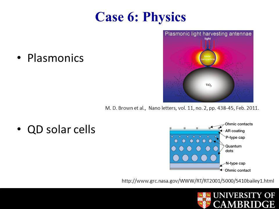 Plasmonics QD solar cells Case 6: Physics M. D. Brown et al., Nano letters, vol.