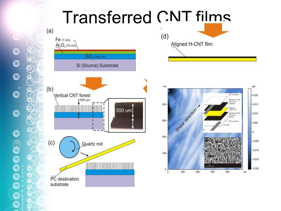 Transferred CNT films