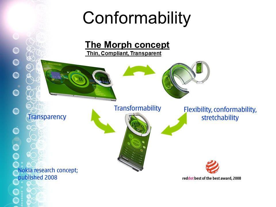 Conformability The Morph concept Thin, Compliant, Transparent