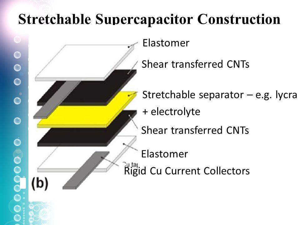 Stretchable Supercapacitor Construction Elastomer Shear transferred CNTs Stretchable separator – e.g.