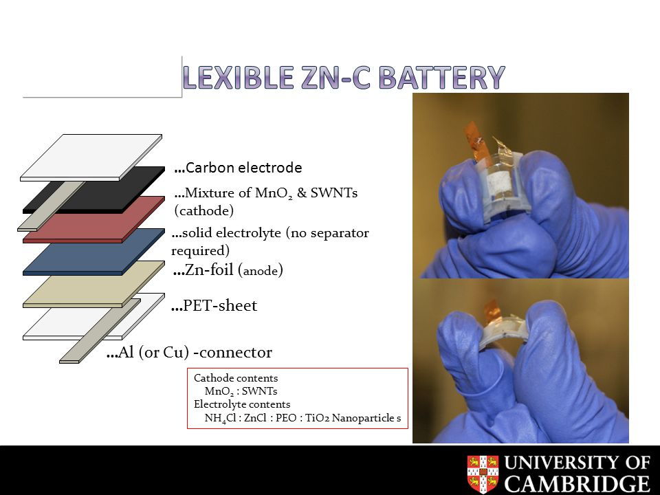 …PET-sheet …Carbon electrode …Mixture of MnO 2 & SWNTs (cathode) …solid electrolyte (no separator required) …Zn-foil ( anode ) …Al (or Cu) -connector Cathode contents MnO 2 : SWNTs Electrolyte contents NH 4 Cl : ZnCl : PEO : TiO2 Nanoparticle s