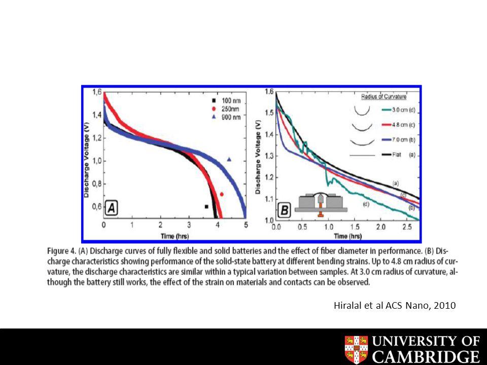 Hiralal et al ACS Nano, 2010