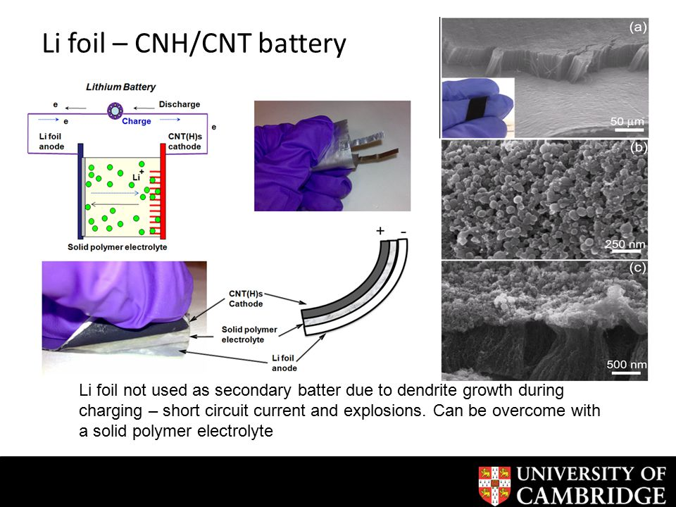Li foil – CNH/CNT battery Li foil not used as secondary batter due to dendrite growth during charging – short circuit current and explosions.