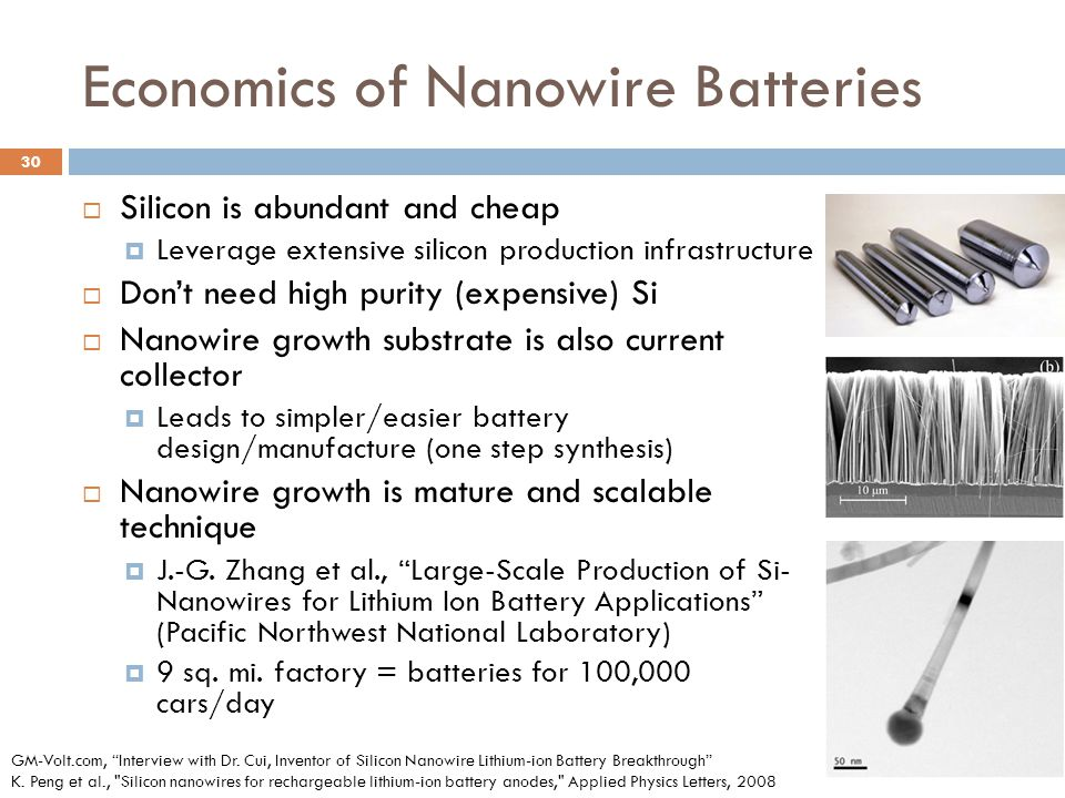 Economics of Nanowire Batteries  Silicon is abundant and cheap  Leverage extensive silicon production infrastructure  Don't need high purity (expensive) Si  Nanowire growth substrate is also current collector  Leads to simpler/easier battery design/manufacture (one step synthesis)  Nanowire growth is mature and scalable technique  J.-G.