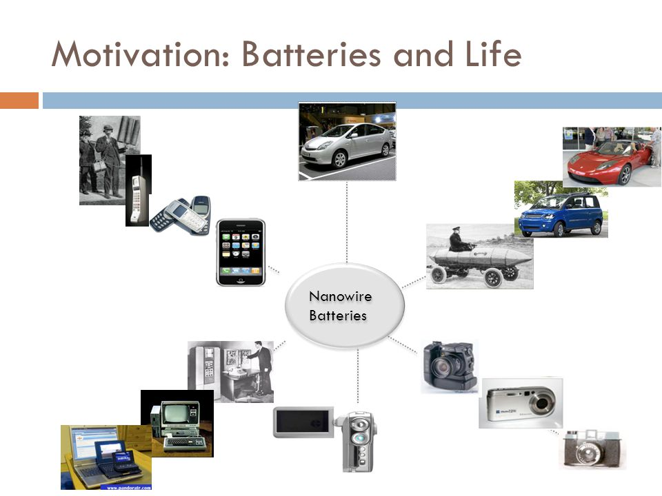 Nanowire Batteries Motivation: Batteries and Life