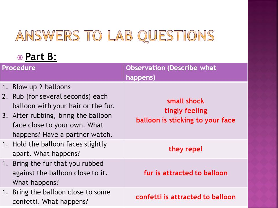  Part B: Procedure Observation (Describe what happens) 1.Blow up 2 balloons 2.Rub (for several seconds) each balloon with your hair or the fur.