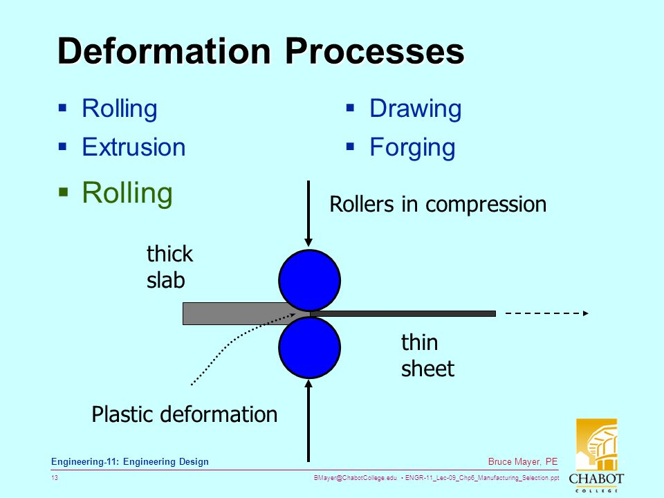 BMayer@ChabotCollege.edu ENGR-11_Lec-09_Chp6_Manufacturing_Selection.ppt 13 Bruce Mayer, PE Engineering-11: Engineering Design Deformation Processes 