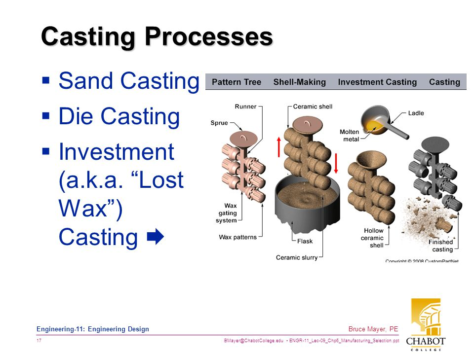 BMayer@ChabotCollege.edu ENGR-11_Lec-09_Chp6_Manufacturing_Selection.ppt 17 Bruce Mayer, PE Engineering-11: Engineering Design Casting Processes  San