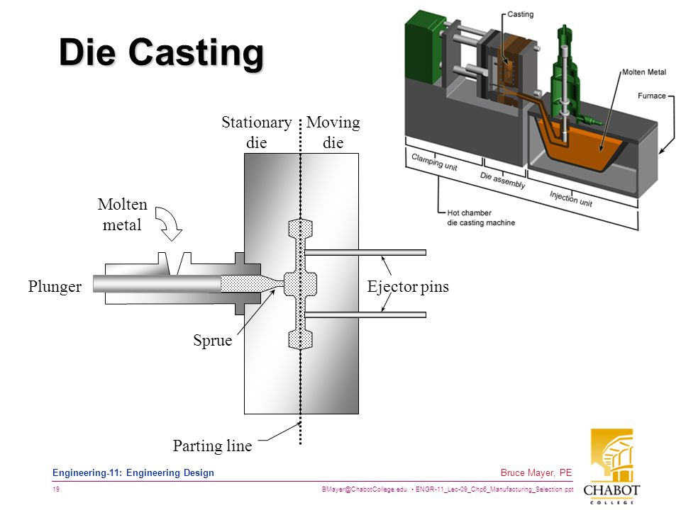 BMayer@ChabotCollege.edu ENGR-11_Lec-09_Chp6_Manufacturing_Selection.ppt 19 Bruce Mayer, PE Engineering-11: Engineering Design Die Casting Parting lin