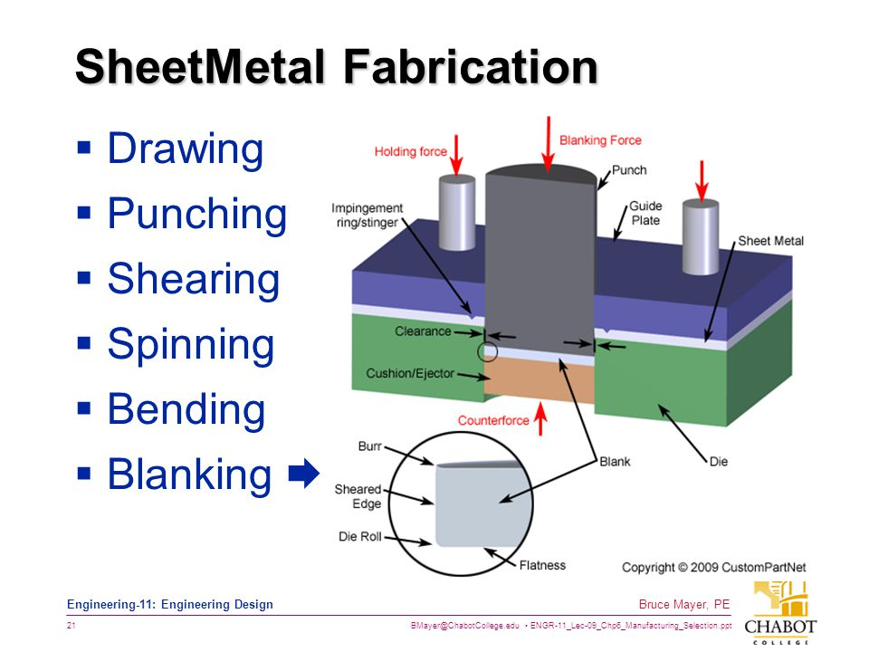 BMayer@ChabotCollege.edu ENGR-11_Lec-09_Chp6_Manufacturing_Selection.ppt 21 Bruce Mayer, PE Engineering-11: Engineering Design SheetMetal Fabrication