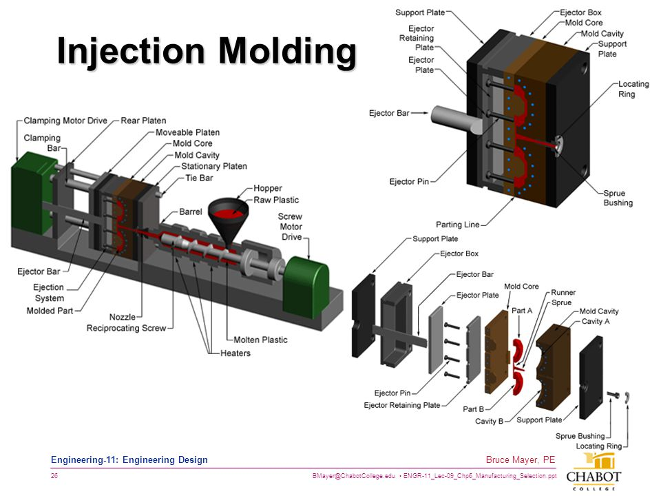 BMayer@ChabotCollege.edu ENGR-11_Lec-09_Chp6_Manufacturing_Selection.ppt 26 Bruce Mayer, PE Engineering-11: Engineering Design Injection Molding
