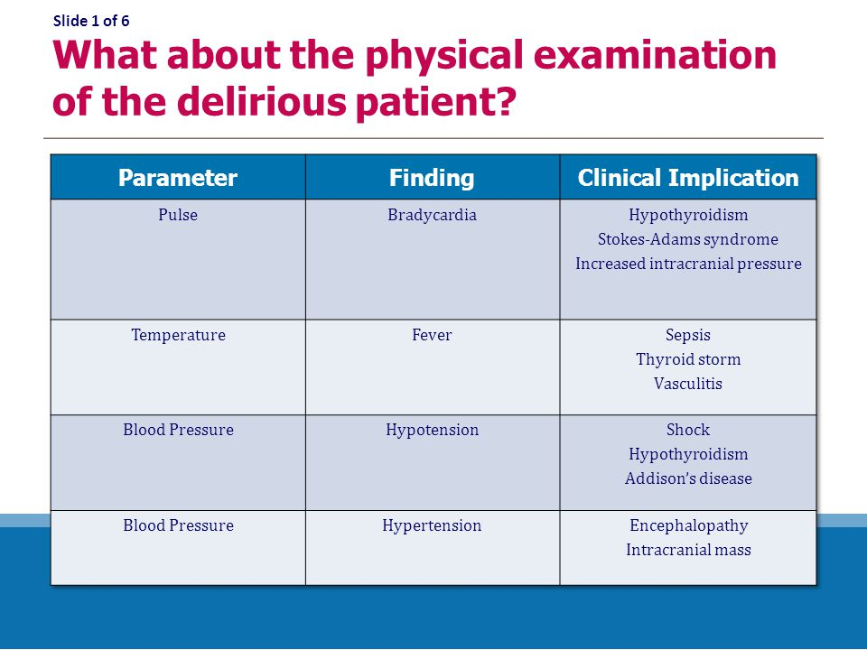 What about the physical examination of the delirious patient Slide 1 of 6