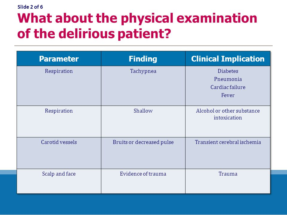 What about the physical examination of the delirious patient Slide 2 of 6