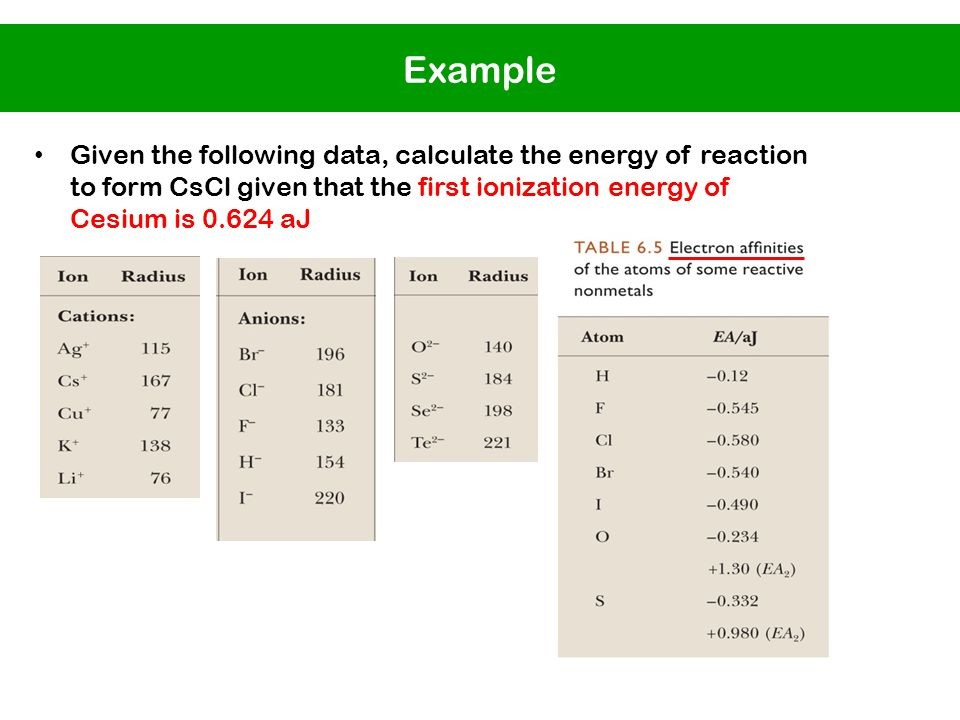 Given the following data, calculate the energy of reaction to form CsCl given that the first ionization energy of Cesium is 0.624 aJ Example