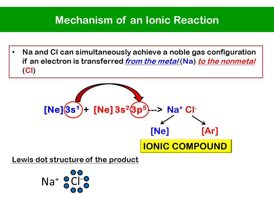 Na and Cl can simultaneously achieve a noble gas configuration if an electron is transferred from the metal (Na) to the nonmetal (Cl) [Ne] 3s 1 + [Ne] 3s 2 3p 5 ---> Na + Cl - [Ne] [Ar] IONIC COMPOUND Cl - Na + Lewis dot structure of the product Mechanism of an Ionic Reaction