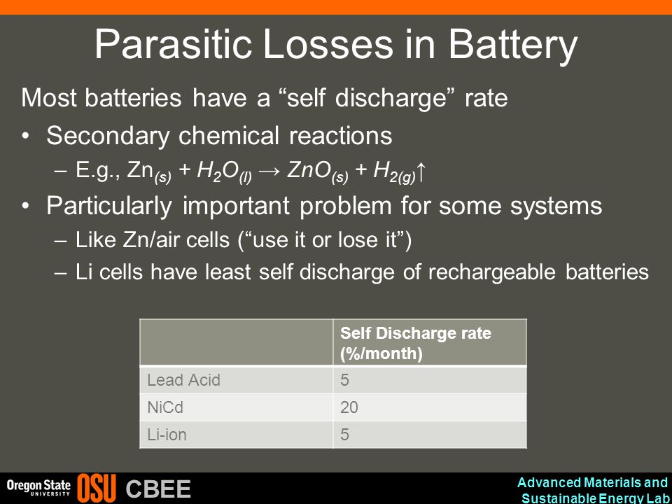 """Advanced Materials and Sustainable Energy Lab CBEE Parasitic Losses in Battery Most batteries have a """"self discharge"""" rate Secondary chemical reaction"""