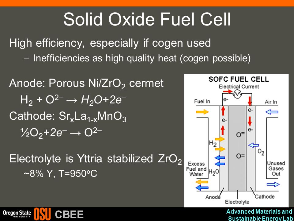 Advanced Materials and Sustainable Energy Lab CBEE Solid Oxide Fuel Cell High efficiency, especially if cogen used –Inefficiencies as high quality hea
